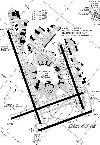Схема аэропорта имени Джона